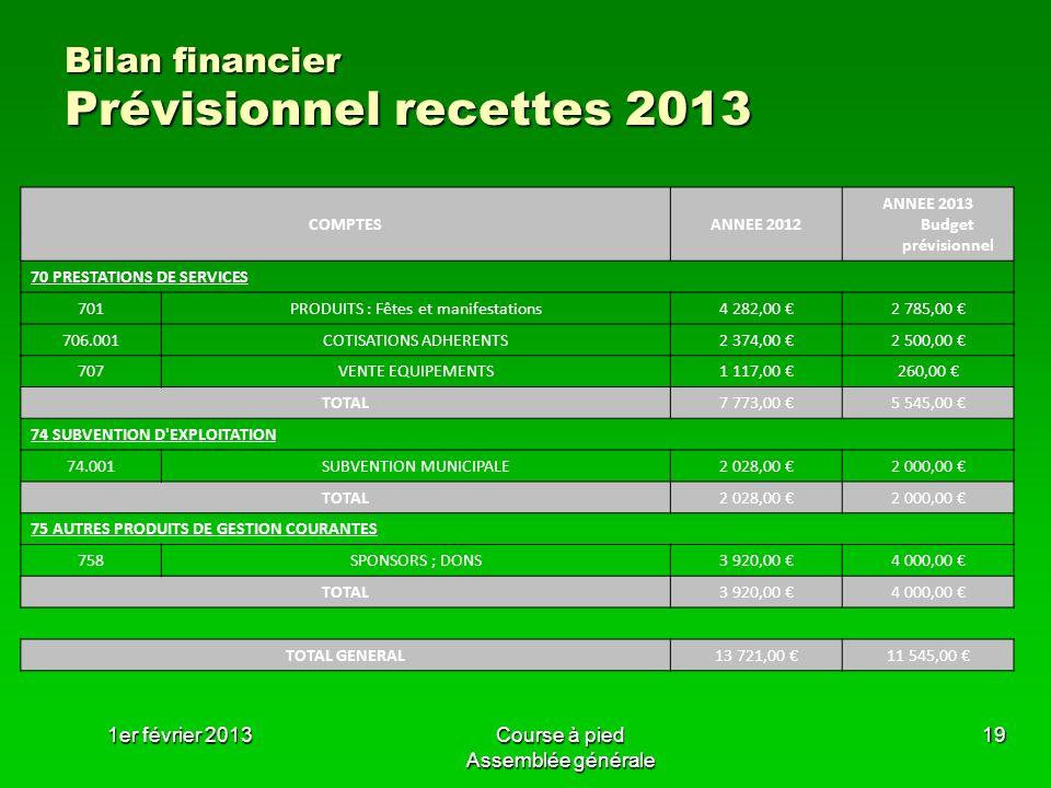 1er février 2013Course à pied Assemblée générale 19 Bilan financier Prévisionnel recettes 2013 COMPTESANNEE 2012 ANNEE 2013 Budget prévisionnel 70 PRE
