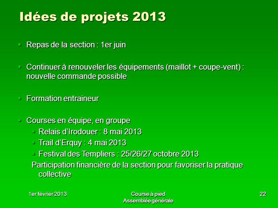1er février 2013Course à pied Assemblée générale 22 Idées de projets 2013 Course à pied Assemblée générale 22 Repas de la section : 1er juin Repas de