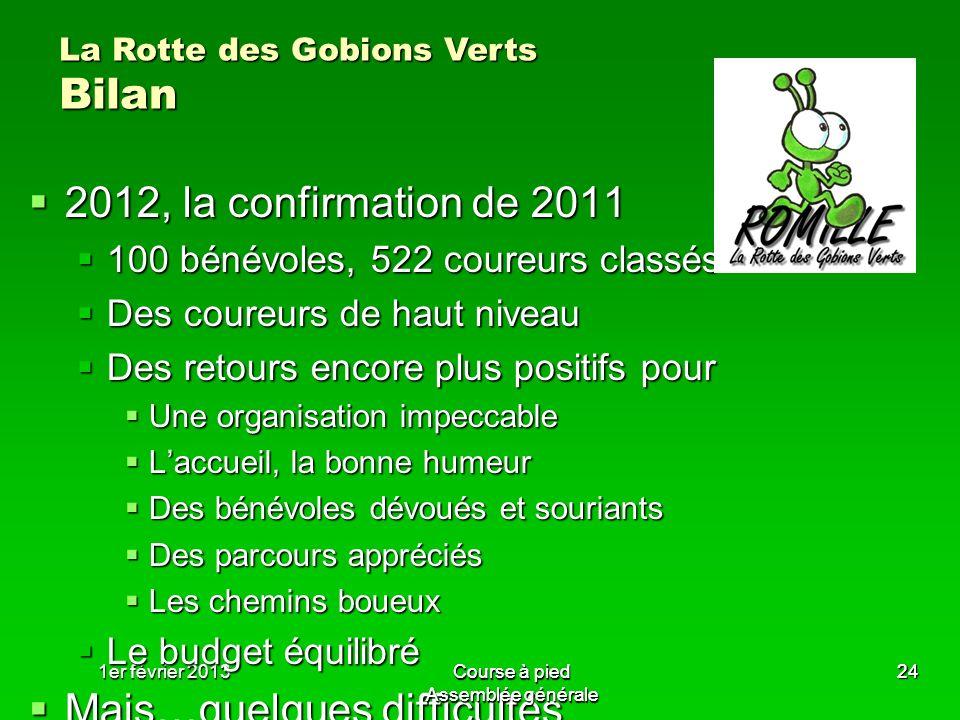1er février 2013Course à pied Assemblée générale 24 2012, la confirmation de 2011 2012, la confirmation de 2011 100 bénévoles, 522 coureurs classés 10