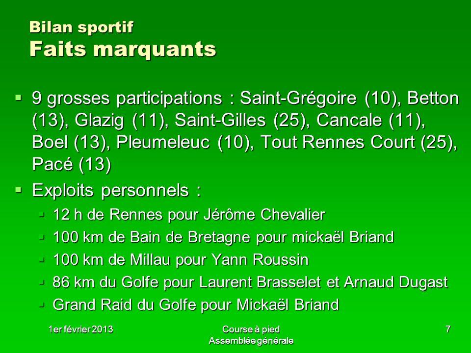 1er février 2013Course à pied Assemblée générale 7 Bilan sportif Faits marquants 9 grosses participations : Saint-Grégoire (10), Betton (13), Glazig (