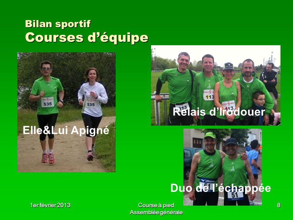 1er février 2013Course à pied Assemblée générale 8 Bilan sportif Courses déquipe Relais dIrodouer Duo de léchappée Elle&Lui Apigné