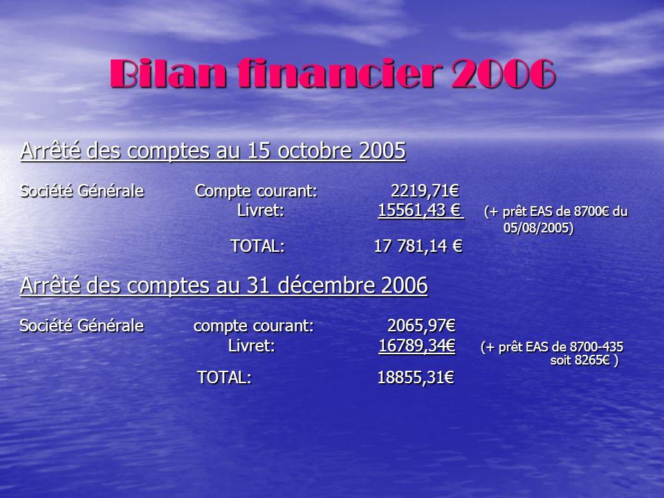 Réunions techniques Bulletin Site web Salons nautiques de Paris 2005 et 2006 F.I.U.A.