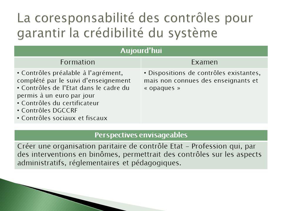 En « Etablissement » ou en « Agence », cette structure permettrait de protéger le principe de « service public » en maintenant les acquis sociaux des délégués et des IPCSR.