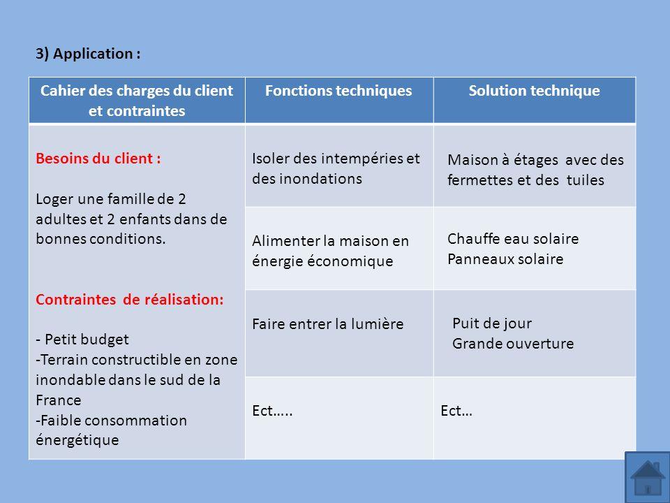 3) Application : Cahier des charges du client et contraintes Fonctions techniquesSolution technique Besoins du client : Loger une famille de 2 adultes et 2 enfants dans de bonnes conditions.
