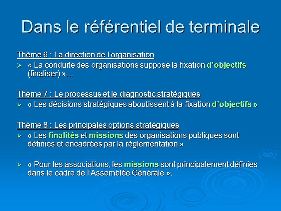 Dans le référentiel de terminale Thème 6 : La direction de lorganisation « La conduite des organisations suppose la fixation dobjectifs (finaliser) »… « La conduite des organisations suppose la fixation dobjectifs (finaliser) »… Thème 7 : Le processus et le diagnostic stratégiques « Les décisions stratégiques aboutissent à la fixation dobjectifs » « Les décisions stratégiques aboutissent à la fixation dobjectifs » Thème 8 : Les principales options stratégiques « Les finalités et missions des organisations publiques sont définies et encadrées par la réglementation » « Les finalités et missions des organisations publiques sont définies et encadrées par la réglementation » « Pour les associations, les missions sont principalement définies dans le cadre de lAssemblée Générale ».