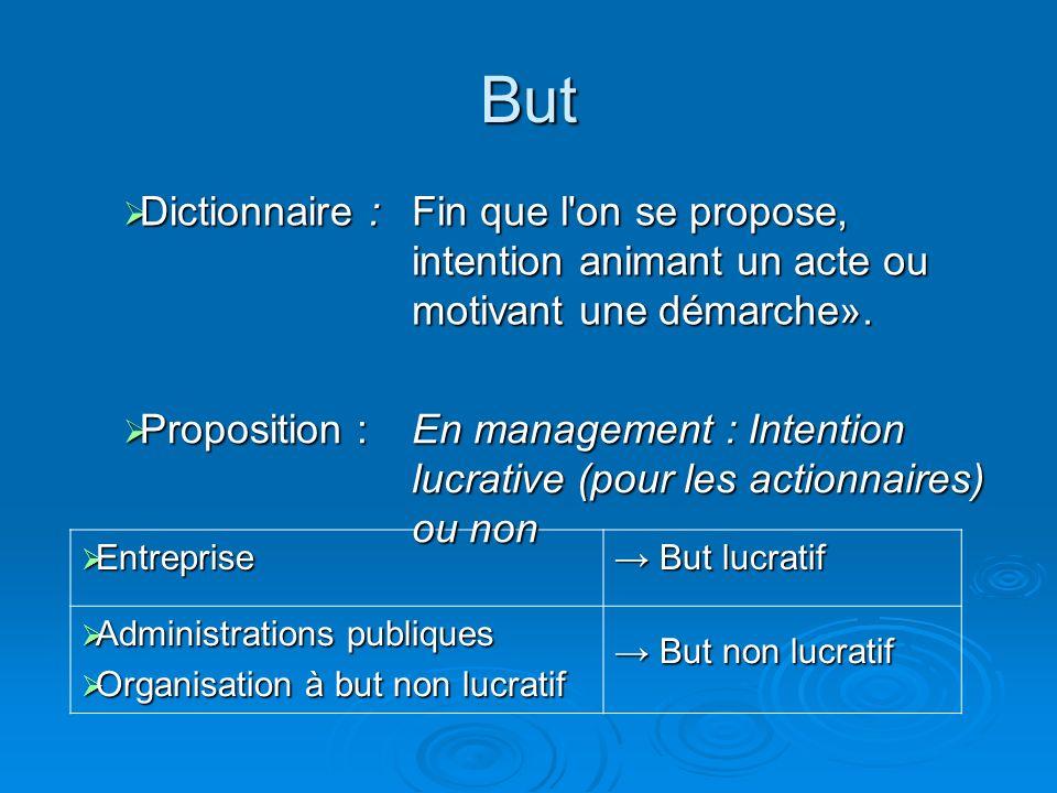 Objectif Dictionnaire : Dictionnaire : But, cible que lon doit atteindre Proposition : Proposition : Résultats attendus en termes qualitatif et / ou quantitatif dans un délai imparti.