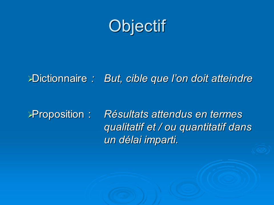 Objectif Dictionnaire : Dictionnaire : But, cible que lon doit atteindre Proposition : Proposition : Résultats attendus en termes qualitatif et / ou q