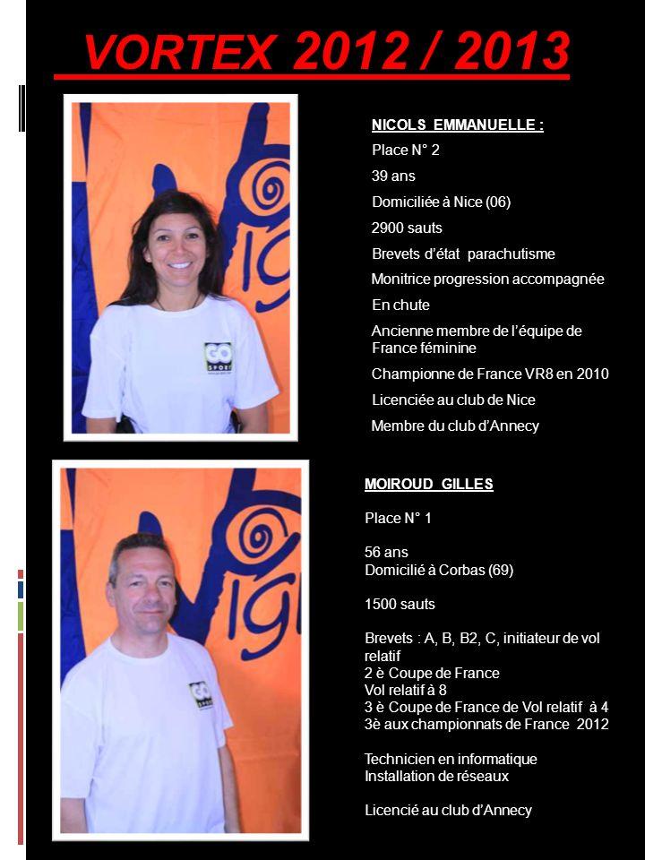 VORTEX 2012 / 2013 NICOLS EMMANUELLE : Place N° 2 39 ans Domiciliée à Nice (06) 2900 sauts Brevets détat parachutisme Monitrice progression accompagnée En chute Ancienne membre de léquipe de France féminine Championne de France VR8 en 2010 Licenciée au club de Nice Membre du club dAnnecy MOIROUD GILLES Place N° 1 56 ans Domicilié à Corbas (69) 1500 sauts Brevets : A, B, B2, C, initiateur de vol relatif 2 è Coupe de France Vol relatif à 8 3 è Coupe de France de Vol relatif à 4 3è aux championnats de France 2012 Technicien en informatique Installation de réseaux Licencié au club dAnnecy