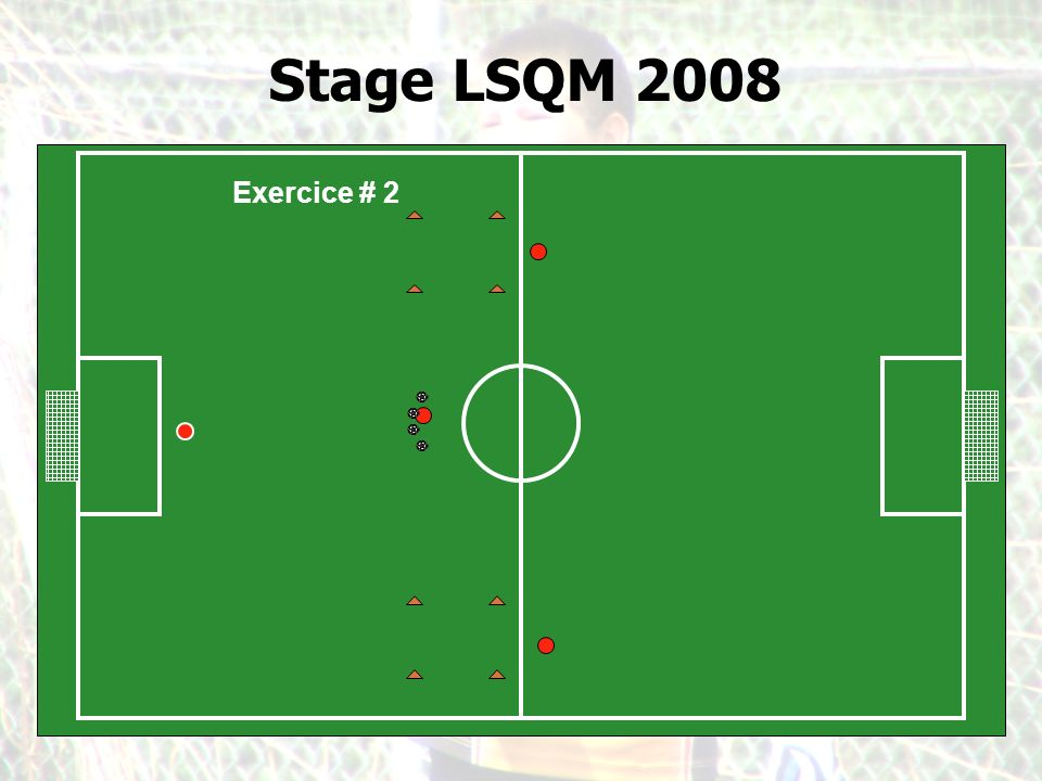 Stage LSQM 2008 Exercice # 2