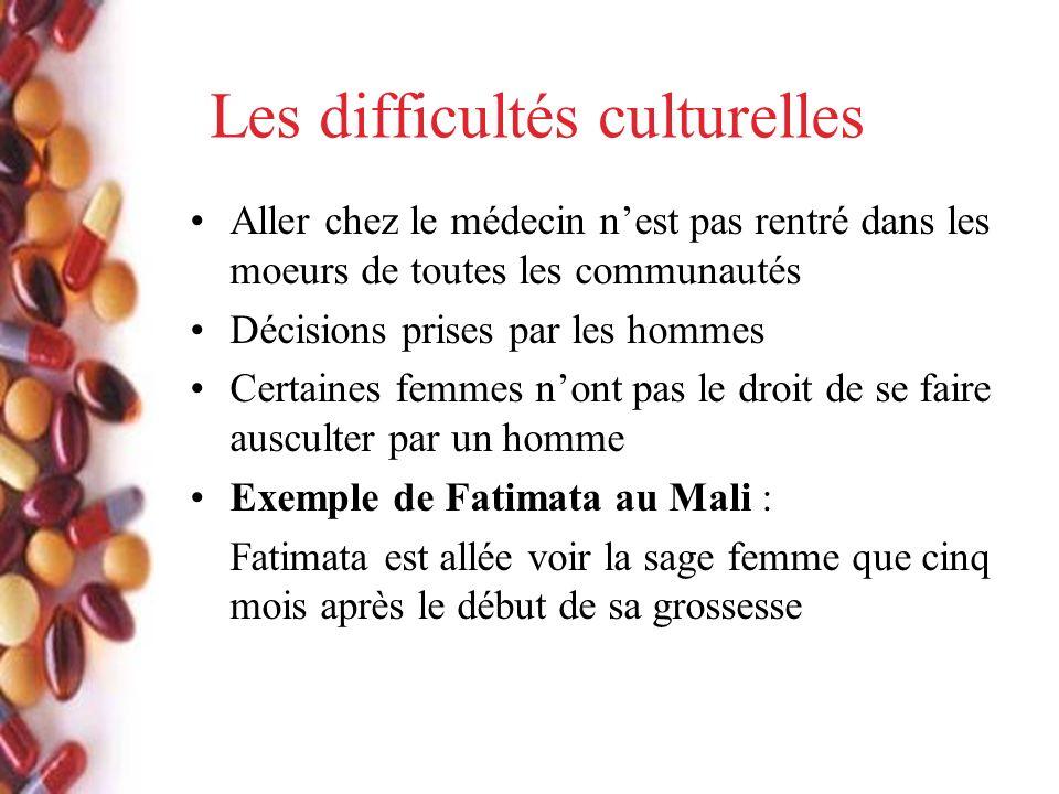 Les difficultés culturelles Aller chez le médecin nest pas rentré dans les moeurs de toutes les communautés Décisions prises par les hommes Certaines femmes nont pas le droit de se faire ausculter par un homme Exemple de Fatimata au Mali : Fatimata est allée voir la sage femme que cinq mois après le début de sa grossesse