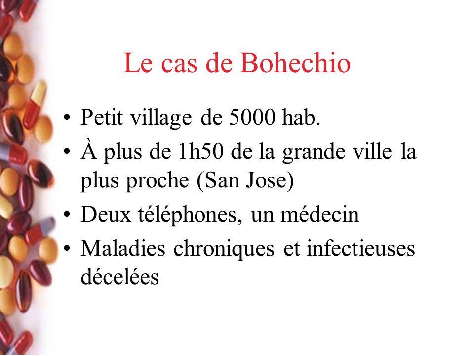 Le cas de Bohechio Petit village de 5000 hab.