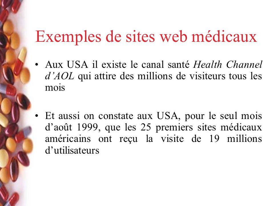 Exemples de sites web médicaux Aux USA il existe le canal santé Health Channel dAOL qui attire des millions de visiteurs tous les mois Et aussi on constate aux USA, pour le seul mois daoût 1999, que les 25 premiers sites médicaux américains ont reçu la visite de 19 millions dutilisateurs