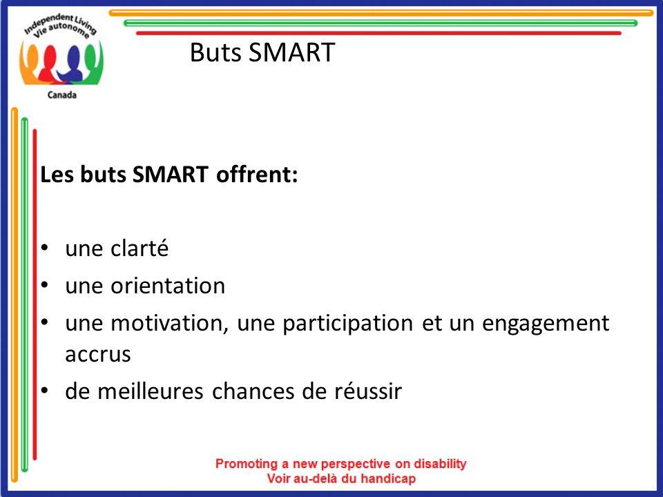 Buts SMART Alors, tout le monde… Fixez-vous des buts SMART (aucun rapport avec lagent!)