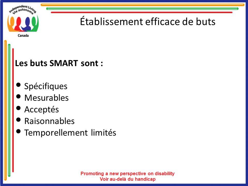 Établissement efficace de buts Les buts SMART sont : Spécifiques Mesurables Acceptés Raisonnables Temporellement limités