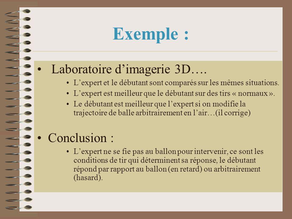 Exemple : Laboratoire dimagerie 3D…. Lexpert et le débutant sont comparés sur les mêmes situations. Lexpert est meilleur que le débutant sur des tirs