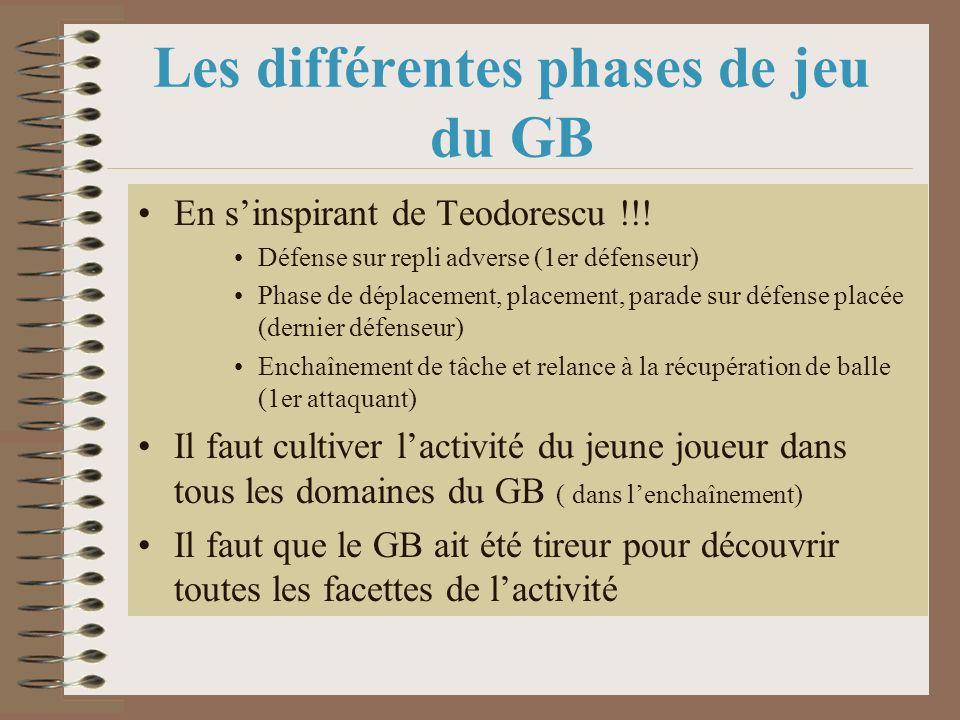 Les différentes phases de jeu du GB En sinspirant de Teodorescu !!! Défense sur repli adverse (1er défenseur) Phase de déplacement, placement, parade