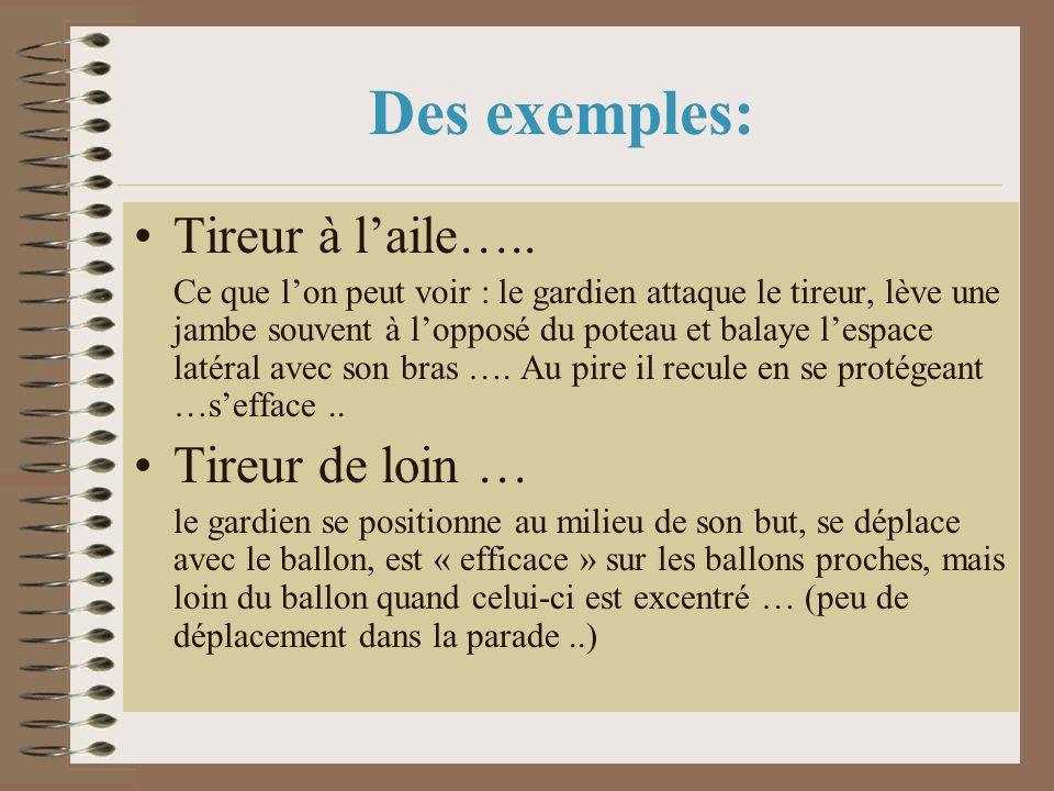 Des exemples: Tireur à laile….. Ce que lon peut voir : le gardien attaque le tireur, lève une jambe souvent à lopposé du poteau et balaye lespace laté