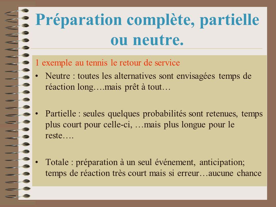 Préparation complète, partielle ou neutre. 1 exemple au tennis le retour de service Neutre : toutes les alternatives sont envisagées temps de réaction