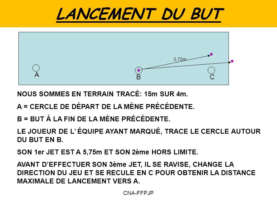 LANCEMENT DU BUT A BC 5,75m NOUS SOMMES EN TERRAIN TRACÉ: 15m SUR 4m.
