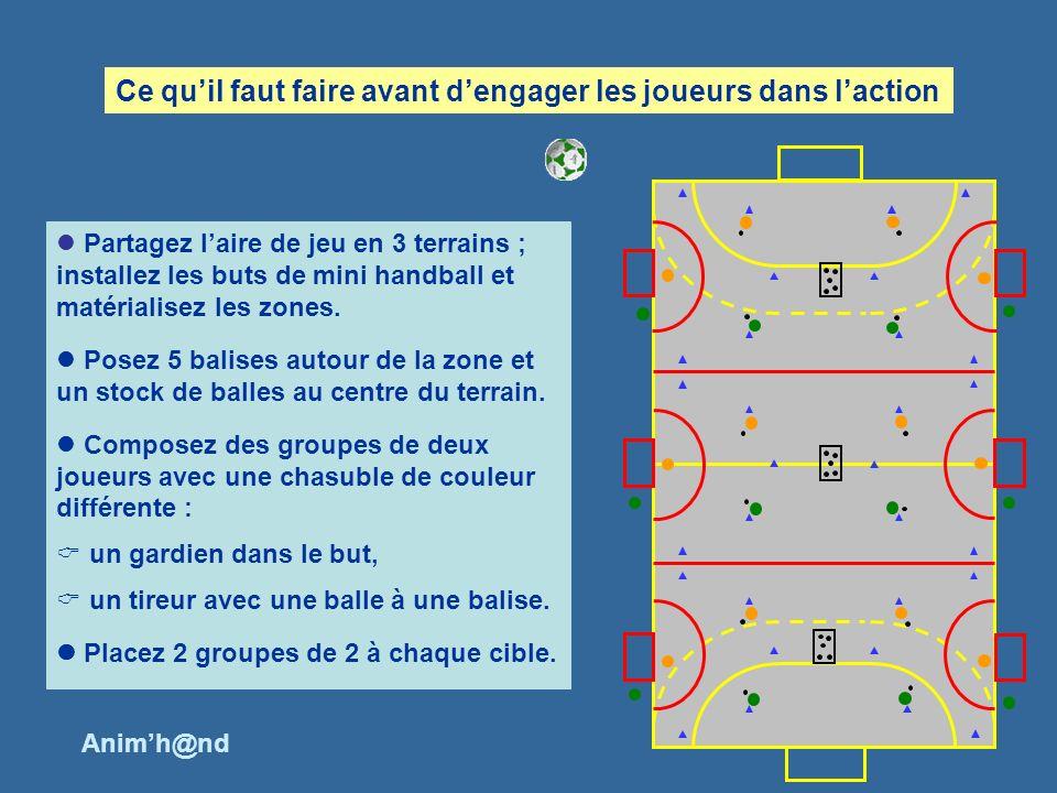 Partagez laire de jeu en 3 terrains ; installez les buts de mini handball et matérialisez les zones.