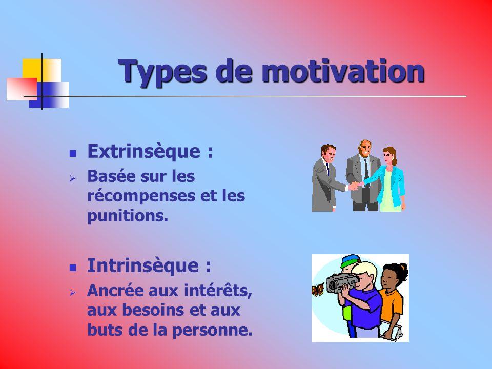 Types de motivation Extrinsèque : Basée sur les récompenses et les punitions.