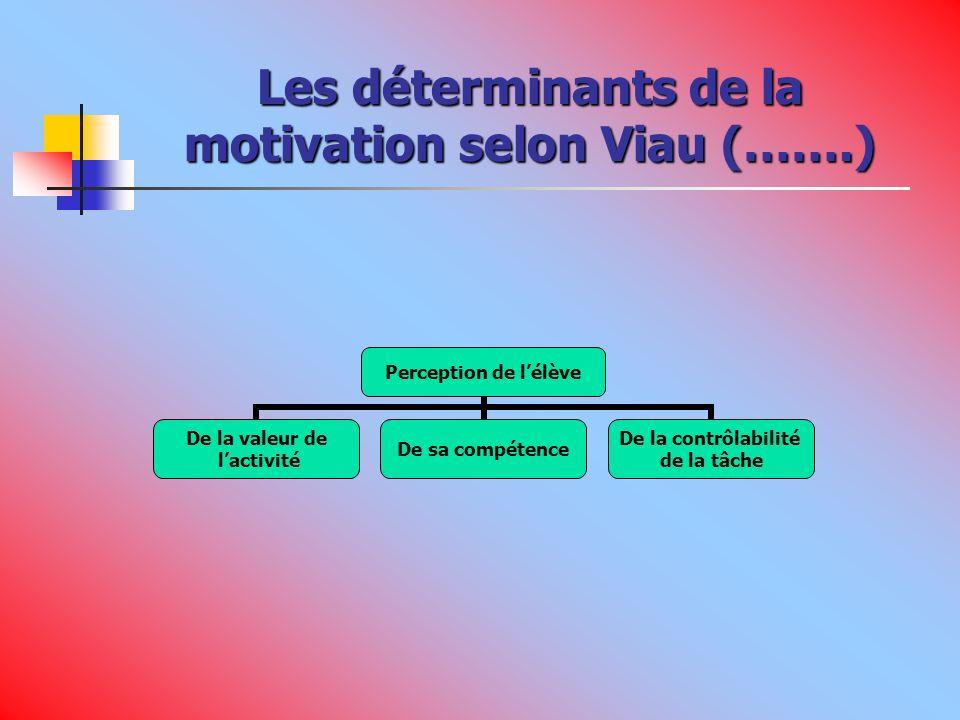 Les déterminants de la motivation selon Viau (…….) Perception de lélève De la valeur de lactivité De sa compétence De la contrôlabilité de la tâche