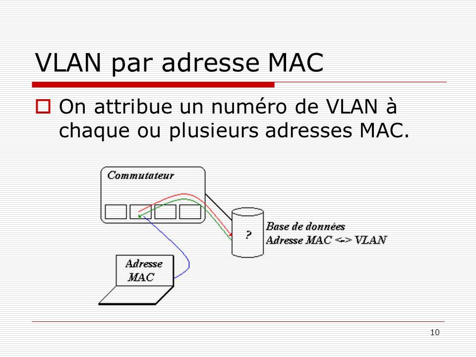 10 VLAN par adresse MAC On attribue un numéro de VLAN à chaque ou plusieurs adresses MAC.