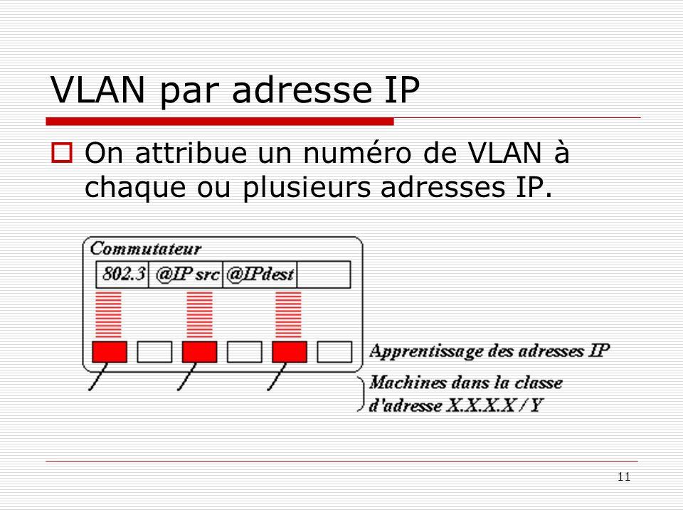 11 VLAN par adresse IP On attribue un numéro de VLAN à chaque ou plusieurs adresses IP.