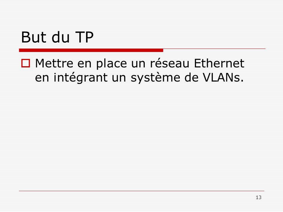 13 But du TP Mettre en place un réseau Ethernet en intégrant un système de VLANs.