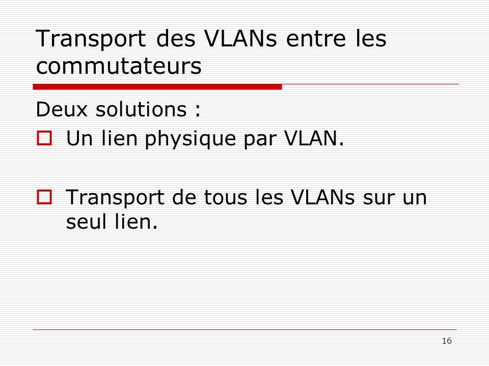 16 Transport des VLANs entre les commutateurs Deux solutions : Un lien physique par VLAN. Transport de tous les VLANs sur un seul lien.