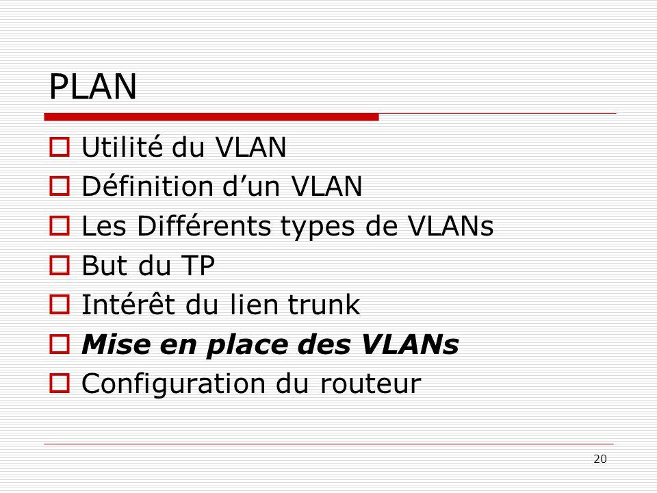 20 PLAN Utilité du VLAN Définition dun VLAN Les Différents types de VLANs But du TP Intérêt du lien trunk Mise en place des VLANs Configuration du rou