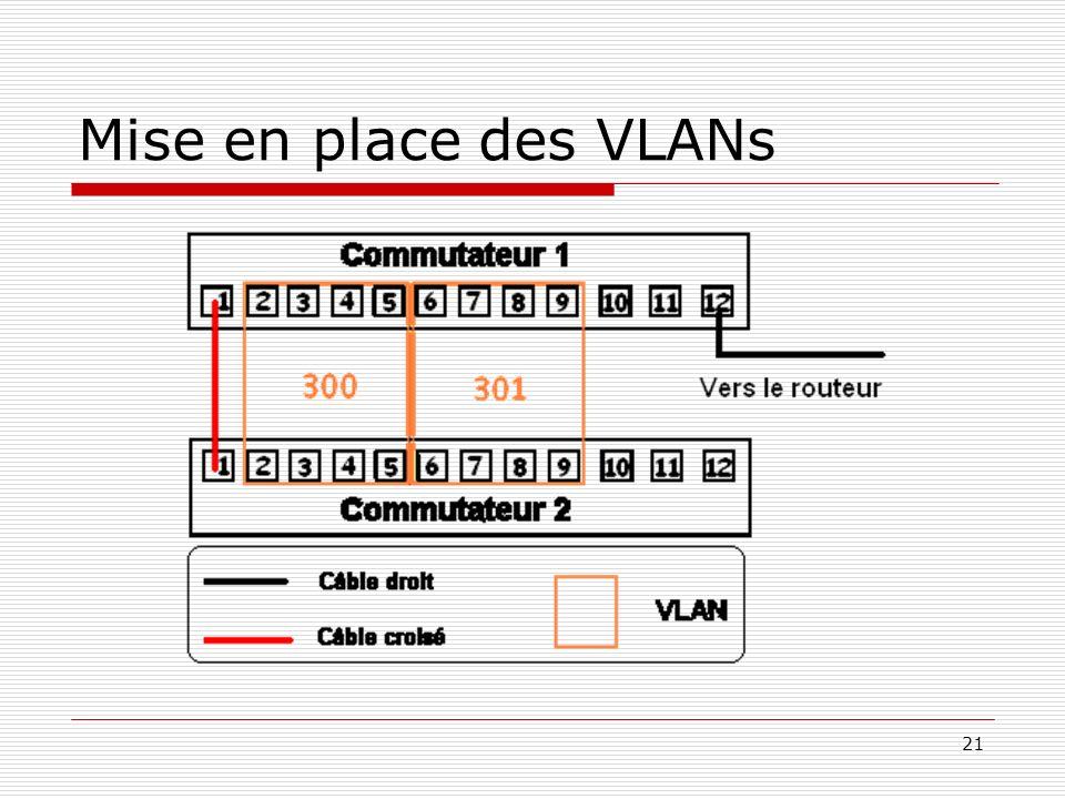 21 Mise en place des VLANs