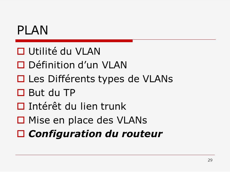 29 PLAN Utilité du VLAN Définition dun VLAN Les Différents types de VLANs But du TP Intérêt du lien trunk Mise en place des VLANs Configuration du rou