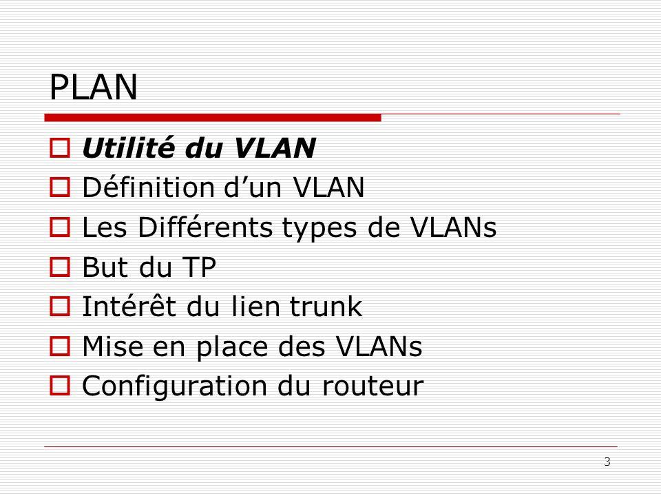3 PLAN Utilité du VLAN Définition dun VLAN Les Différents types de VLANs But du TP Intérêt du lien trunk Mise en place des VLANs Configuration du rout