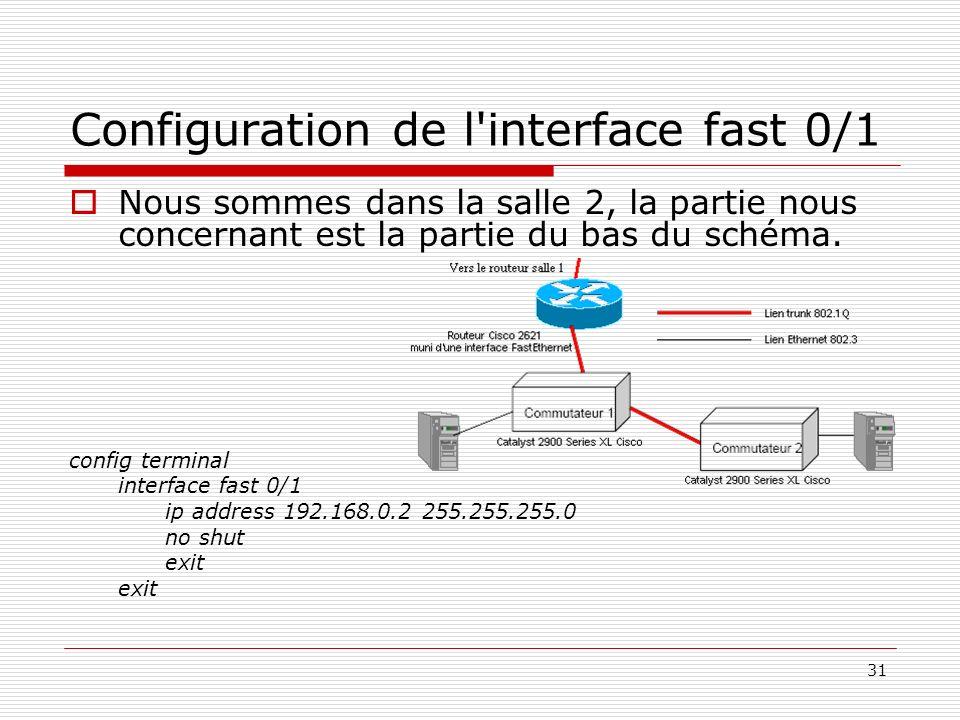 31 Configuration de l'interface fast 0/1 Nous sommes dans la salle 2, la partie nous concernant est la partie du bas du schéma. config terminal interf