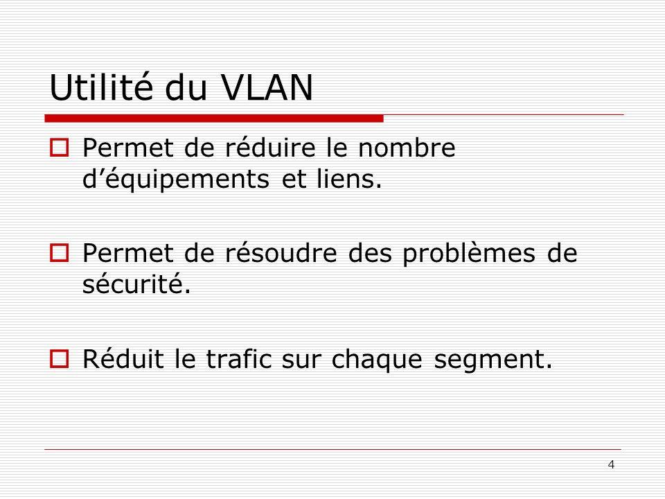 4 Utilité du VLAN Permet de réduire le nombre déquipements et liens. Permet de résoudre des problèmes de sécurité. Réduit le trafic sur chaque segment