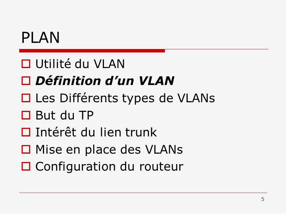 5 PLAN Utilité du VLAN Définition dun VLAN Les Différents types de VLANs But du TP Intérêt du lien trunk Mise en place des VLANs Configuration du rout
