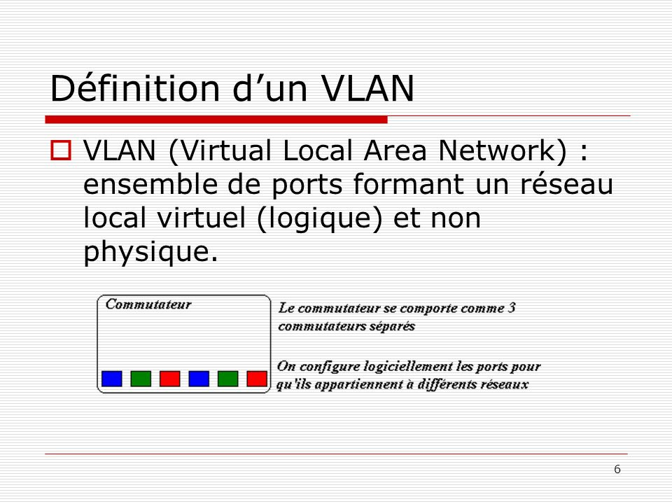 6 VLAN (Virtual Local Area Network) : ensemble de ports formant un réseau local virtuel (logique) et non physique.