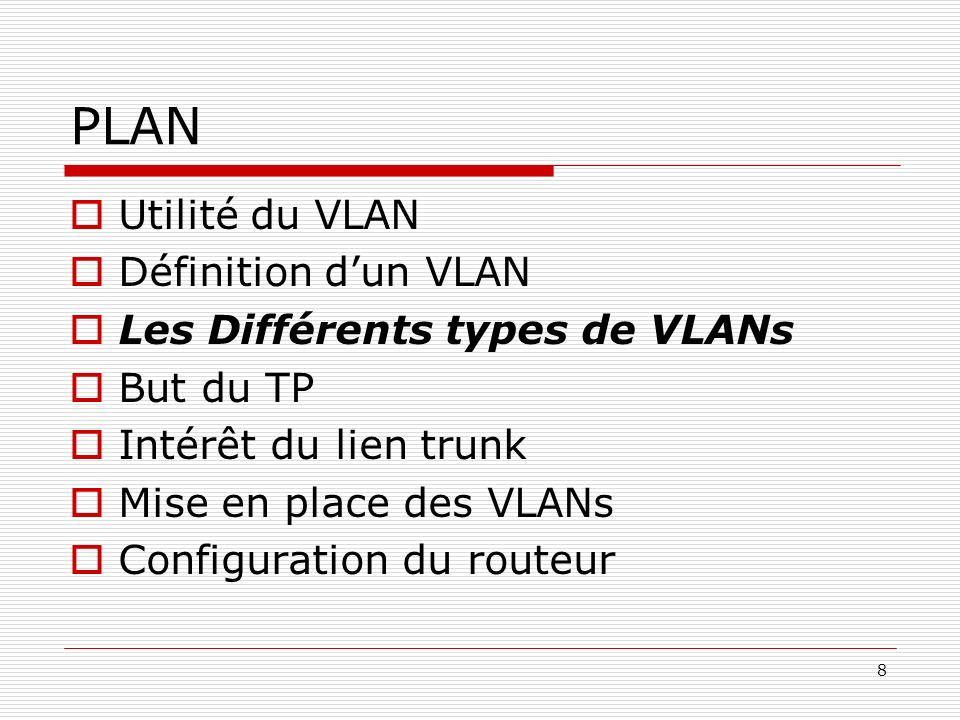 8 PLAN Utilité du VLAN Définition dun VLAN Les Différents types de VLANs But du TP Intérêt du lien trunk Mise en place des VLANs Configuration du rout
