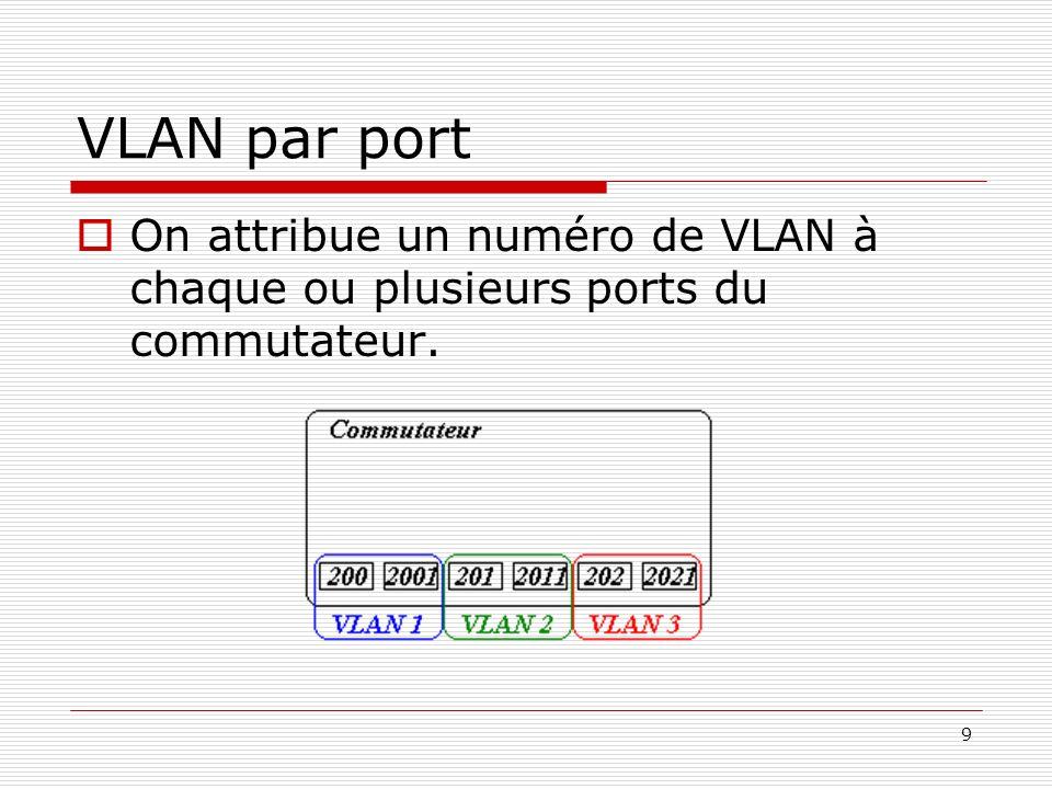 9 VLAN par port On attribue un numéro de VLAN à chaque ou plusieurs ports du commutateur.