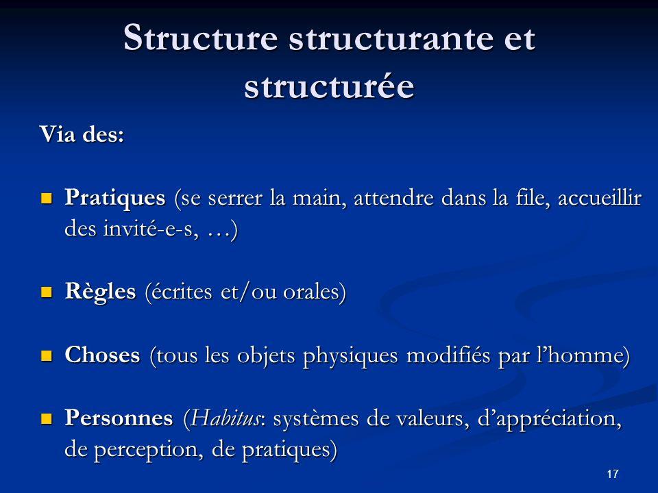 17 Structure structurante et structurée Via des: Pratiques (se serrer la main, attendre dans la file, accueillir des invité-e-s, …) Pratiques (se serrer la main, attendre dans la file, accueillir des invité-e-s, …) Règles (écrites et/ou orales) Règles (écrites et/ou orales) Choses (tous les objets physiques modifiés par lhomme) Choses (tous les objets physiques modifiés par lhomme) Personnes (Habitus: systèmes de valeurs, dappréciation, de perception, de pratiques) Personnes (Habitus: systèmes de valeurs, dappréciation, de perception, de pratiques)