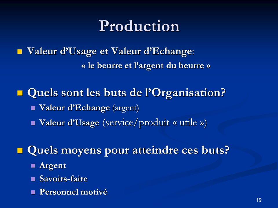19 Production Valeur dUsage et Valeur dEchange: Valeur dUsage et Valeur dEchange: « le beurre et largent du beurre » Quels sont les buts de lOrganisation.