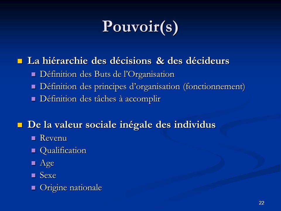 22 Pouvoir(s) La hiérarchie des décisions & des décideurs La hiérarchie des décisions & des décideurs Définition des Buts de lOrganisation Définition des Buts de lOrganisation Définition des principes dorganisation (fonctionnement) Définition des principes dorganisation (fonctionnement) Définition des tâches à accomplir Définition des tâches à accomplir De la valeur sociale inégale des individus De la valeur sociale inégale des individus Revenu Revenu Qualification Qualification Age Age Sexe Sexe Origine nationale Origine nationale