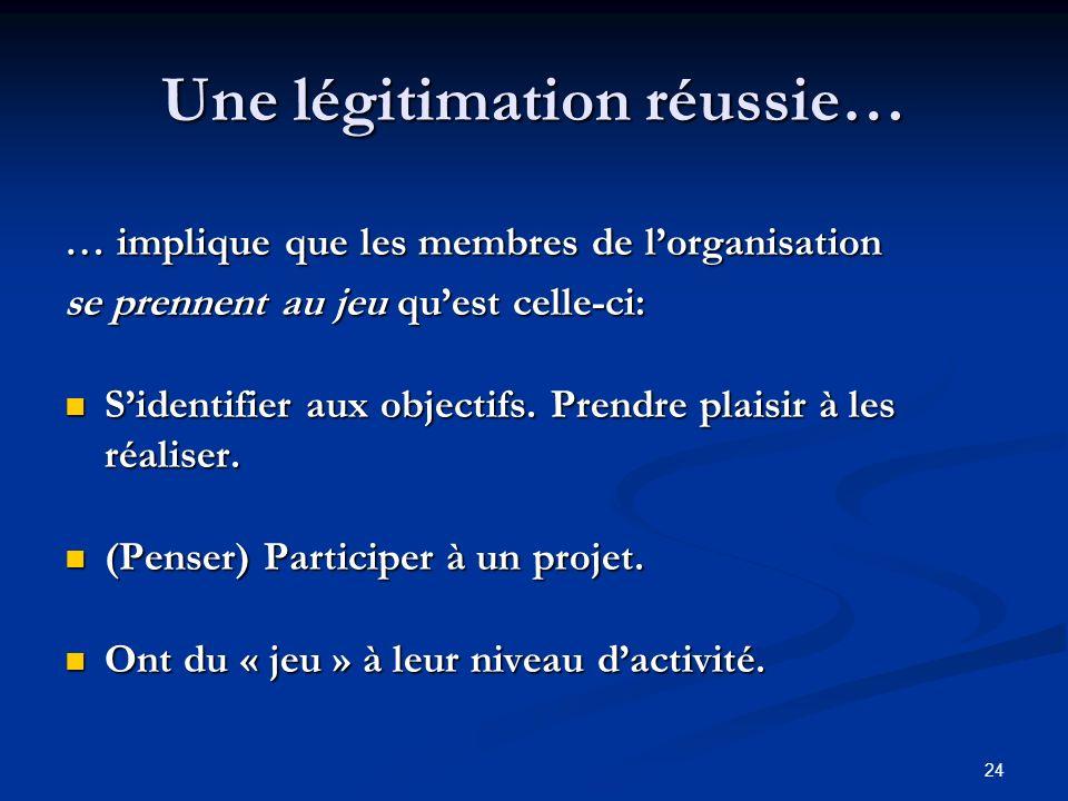 24 Une légitimation réussie… … implique que les membres de lorganisation se prennent au jeu quest celle-ci: Sidentifier aux objectifs.