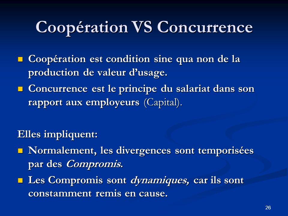 26 Coopération VS Concurrence Coopération est condition sine qua non de la production de valeur dusage.