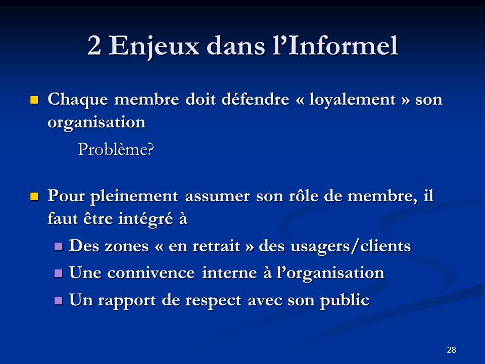 28 2 Enjeux dans lInformel Chaque membre doit défendre « loyalement » son organisation Chaque membre doit défendre « loyalement » son organisationProblème.
