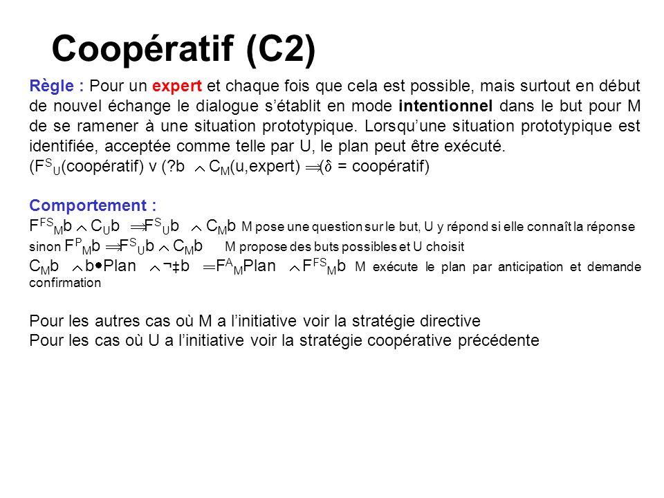 Coopératif (C2) Règle : Pour un expert et chaque fois que cela est possible, mais surtout en début de nouvel échange le dialogue sétablit en mode intentionnel dans le but pour M de se ramener à une situation prototypique.