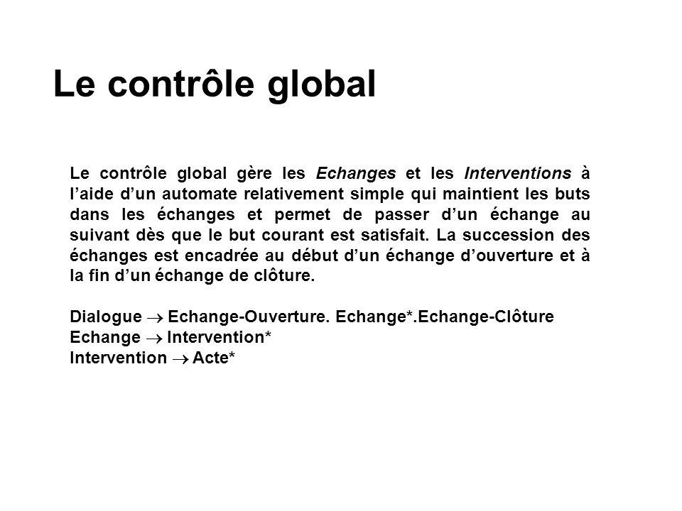 Le contrôle global Le contrôle global gère les Echanges et les Interventions à laide dun automate relativement simple qui maintient les buts dans les échanges et permet de passer dun échange au suivant dès que le but courant est satisfait.