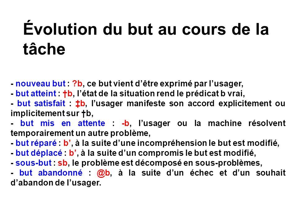 Évolution du but au cours de la tâche - nouveau but : ?b, ce but vient dêtre exprimé par lusager, - but atteint : b, létat de la situation rend le prédicat b vrai, - but satisfait : b, lusager manifeste son accord explicitement ou implicitement sur b, - but mis en attente : -b, lusager ou la machine résolvent temporairement un autre problème, - but réparé : b, à la suite dune incompréhension le but est modifié, - but déplacé : b, à la suite dun compromis le but est modifié, - sous-but : sb, le problème est décomposé en sous-problèmes, - but abandonné : @b, à la suite dun échec et dun souhait dabandon de lusager.