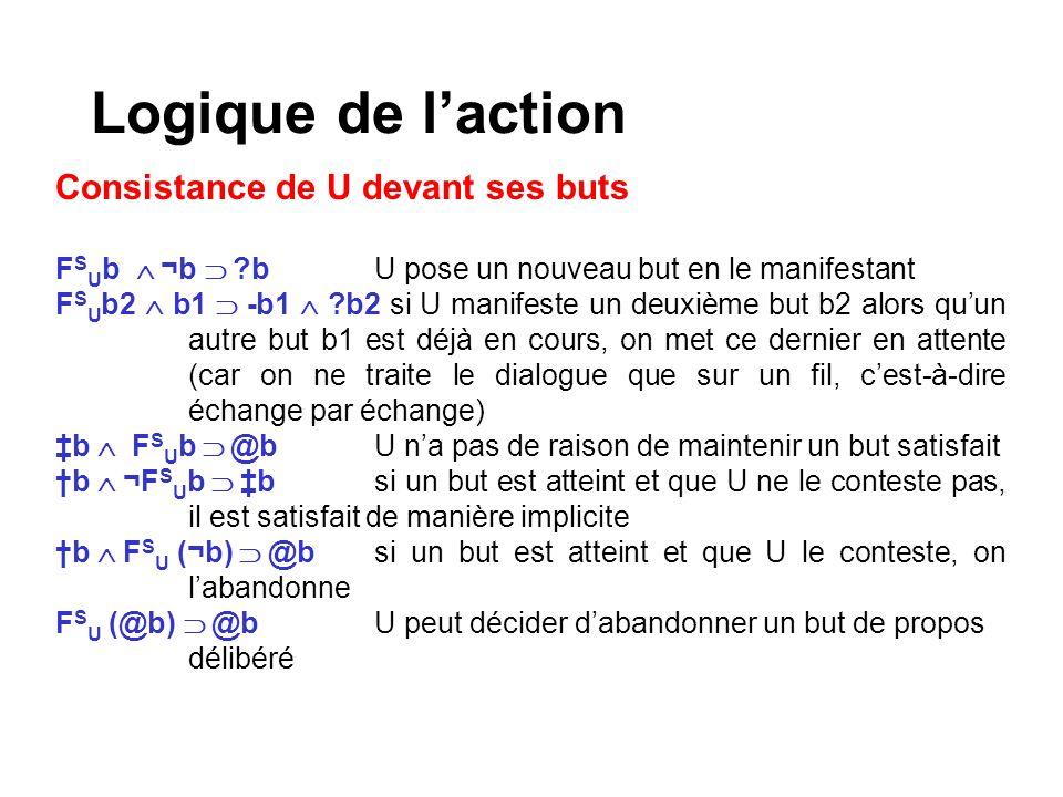 Logique de laction Consistance de U devant ses buts F S U b ¬b ?bU pose un nouveau but en le manifestant F S U b2 b1 -b1 ?b2 si U manifeste un deuxièm